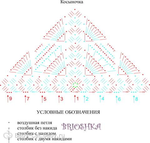Косынка крючком схемы и описание