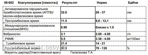 Рфмк ортофенантролиновый тест повышен - a6