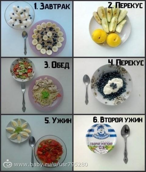 пп ужин рецепты с фото