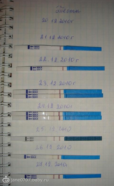 Может ли тест на беременность показать на 6 день задержки