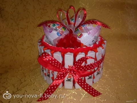 Сладкий подарок своими руками на день рождения фото