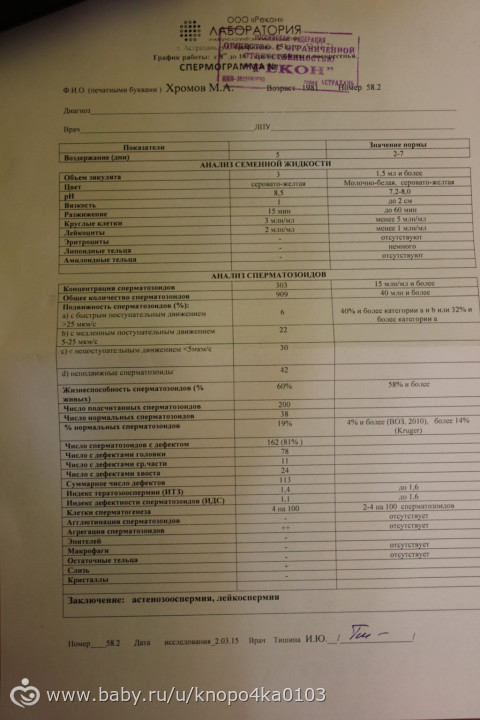 klinicheskaya-diagnostika-spermogrammi