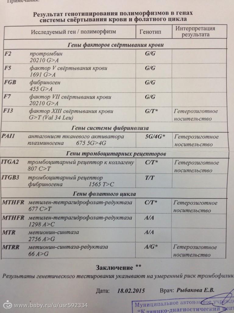 Анализ крови беременных генетический