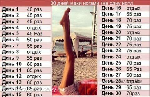 Диета для похудения ног и живота за неделю