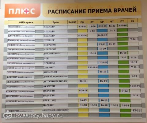 Детская поликлиника юзао г. москвы