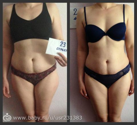 Карнитин инструкция по применению для похудения
