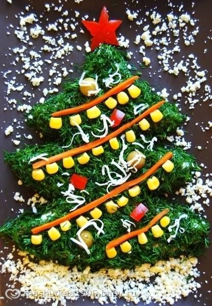 Пошаговый фото рецепт торта с украшением из мастики