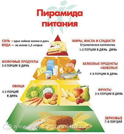 по рекомендации воз здорового образа жизни придерживаются