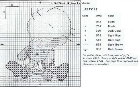 Схемы для вышивок - МЕТРИКИ,ДЕТИ