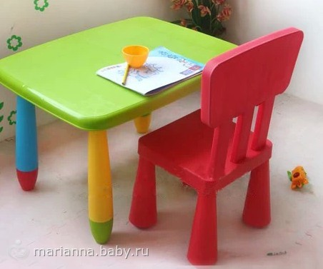 Высота стола и стула для ребенка от 2 до 12 лет