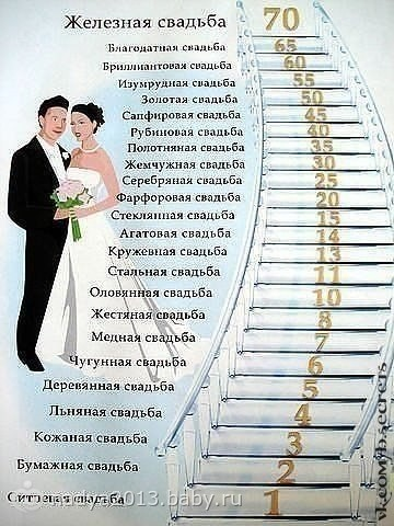 Красная свадьба сколько