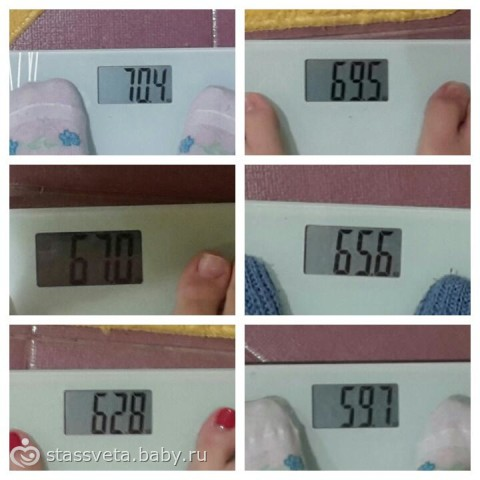 Похудеть за 7 месяцев на 15 кг.