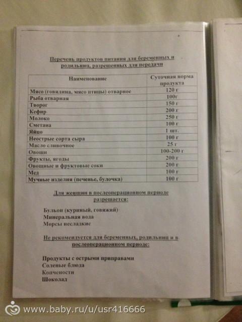 Список в роддом воронеж перинатальный центр