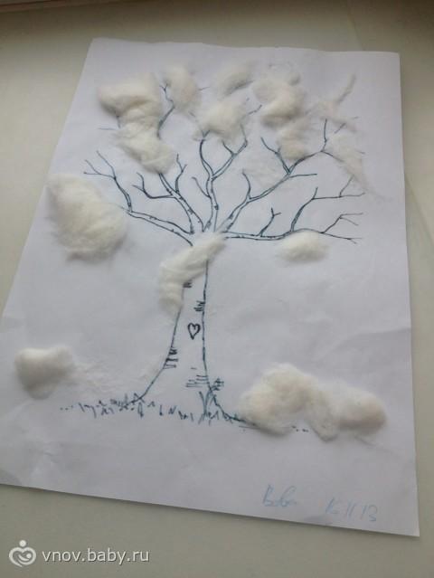 Занятия с детьми 1-3 лет. Творчество