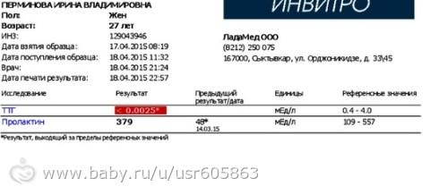 Анализ крови на ветрянку минск Больничный лист Дорогомилово
